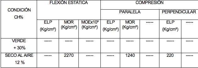 Captura de pantalla 2013-08-22 a la(s) 7.34.31