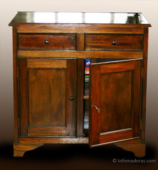 Ideas para la eliminaci n de olores de la madera for Muebles con cajones de madera
