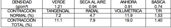 Captura de pantalla 2013-08-09 a la(s) 13.58.52