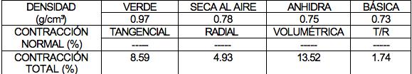 Captura de pantalla 2013-08-13 a la(s) 17.15.45