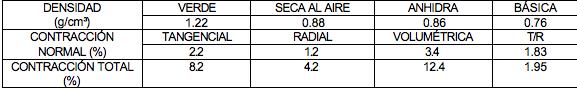 Captura de pantalla 2013-08-27 a la(s) 11.32.19