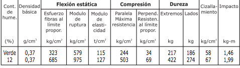 Captura de pantalla 2013-10-10 a la(s) 13.36.55