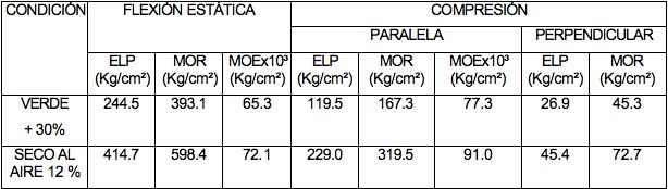 Captura de pantalla 2013-11-15 a la(s) 11.49.59