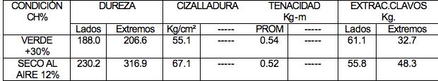 Captura de pantalla 2013-11-15 a la(s) 11.50.07
