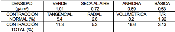 Captura de pantalla 2013-12-03 a la(s) 12.53.50