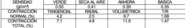 Captura de pantalla 2014-02-12 a la(s) 9.41.54