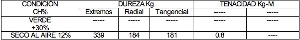 Captura de pantalla 2014-02-12 a la(s) 9.42.12